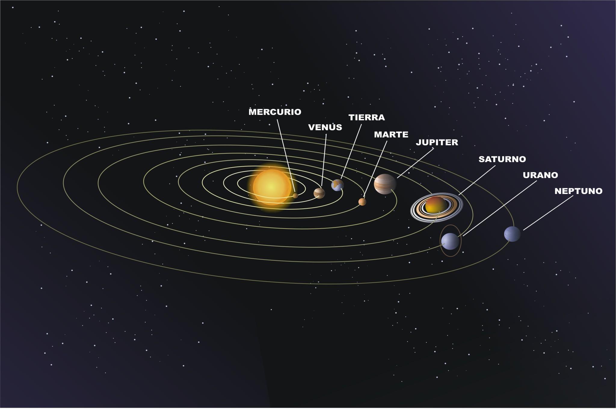 5c429929bc05dccc23a383dccc2d960e El Sistema Solar para niños
