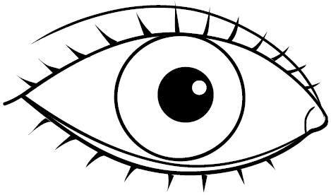 Dibujos de las partes del cuerpo humano ojo