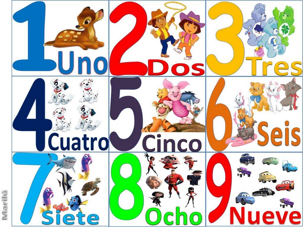 Carteles de los números con personajes infantiles