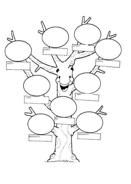 Arbol genealogico en blanco para llenar a color - Imagui