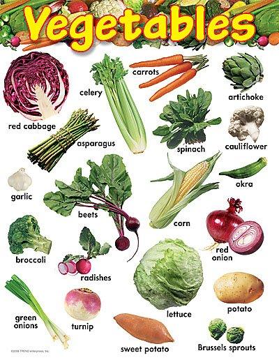 Aprender el nombre de frutas y verduras en inglés