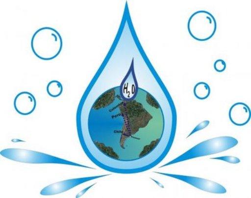 Imagenes De El Agua