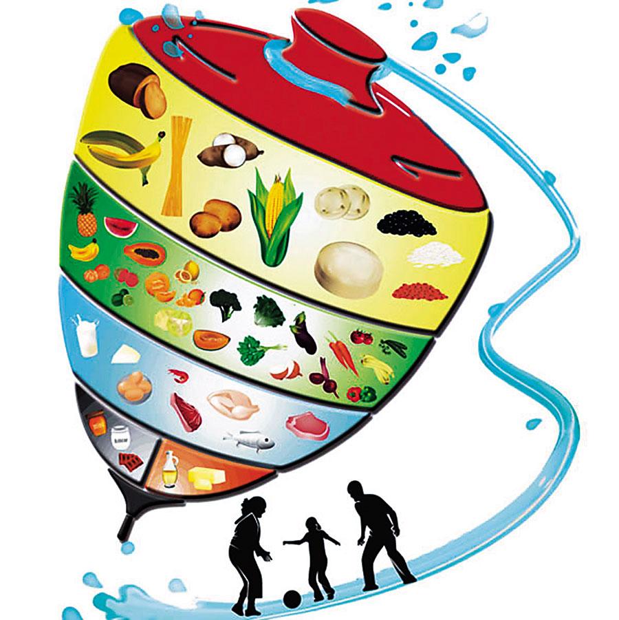 el trompo de los alimentos para ninos
