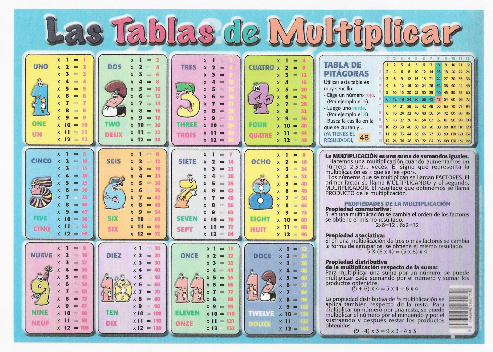 ... tablas de multiplicar de spiderman la oca de las tablas de multiplicar